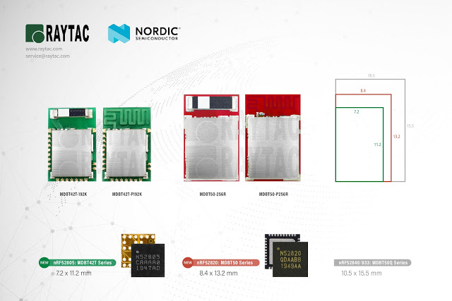 Nordic nRF52805 モジュール / MDBT42Tシリーズ量産開始